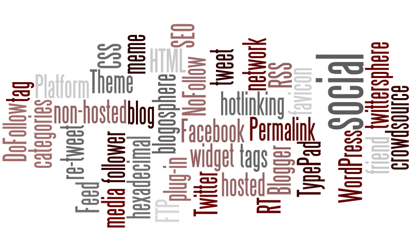 blogging terms image