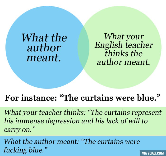 A friend of mine posted this. It was just too relevant...Although I suspect the author here writes genre fiction:)